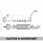 Clutch & Kickstart